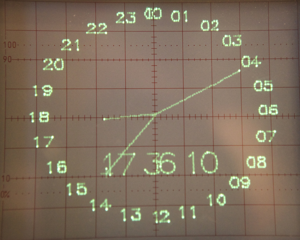 Vector display closeup